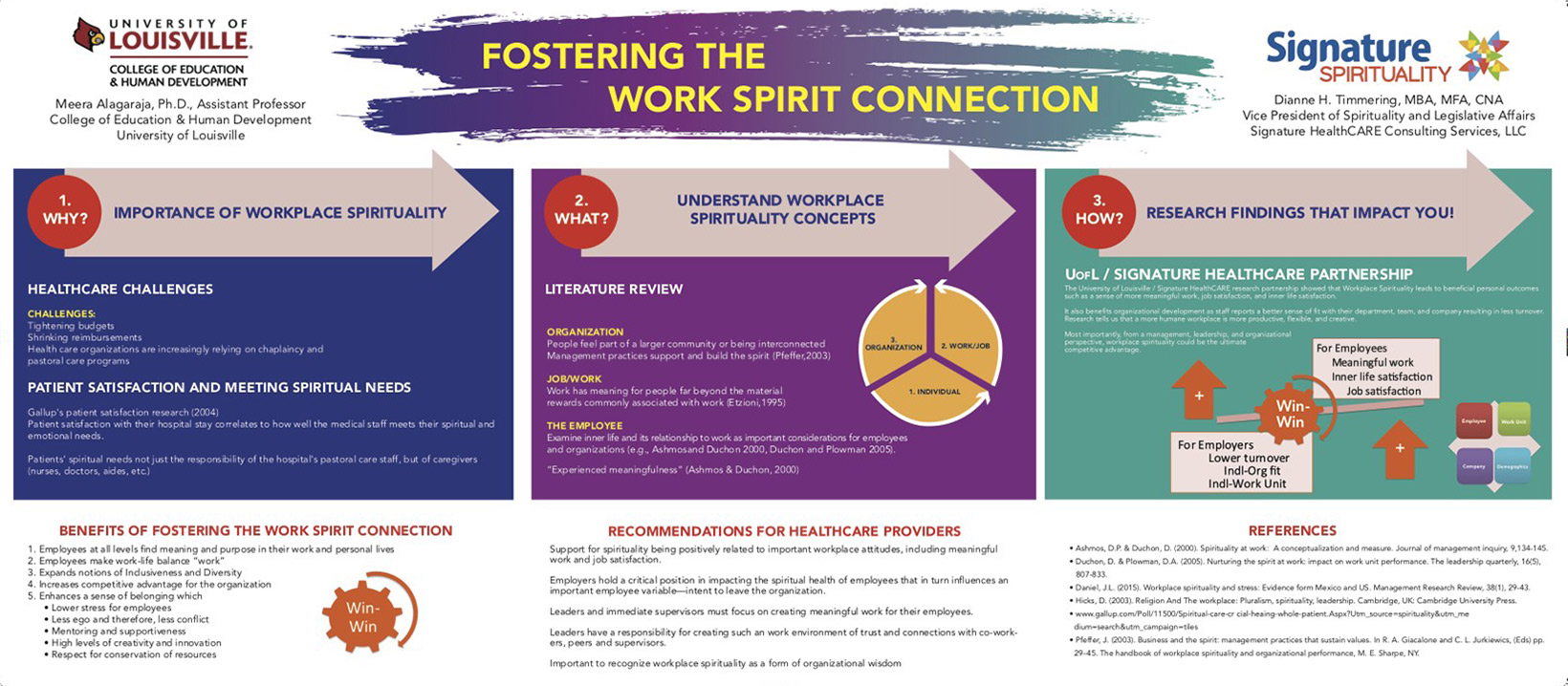 Spirituality-Poster-Presentation-2015-Year-In-Review